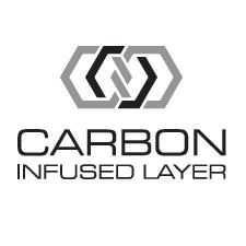 CARBON CERAMIC technológia
