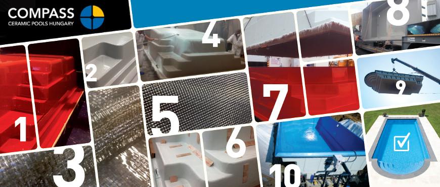 COMPASS karbon kerámia medence gyártása és telepítése 10 lépésben